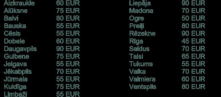 Tpas mēbeļu piegādes cenas pa Latviju